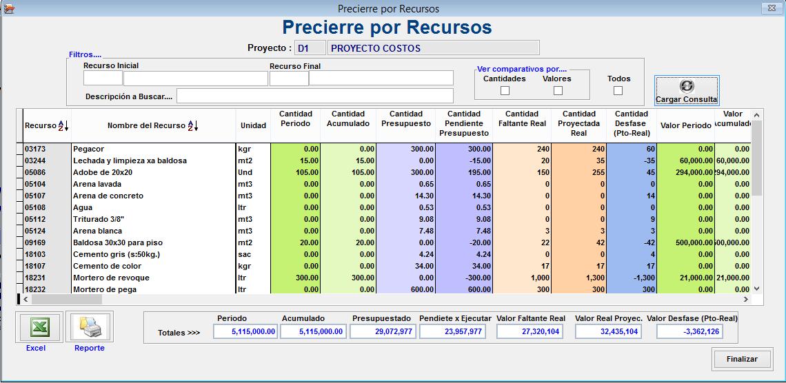 precierre_recursos