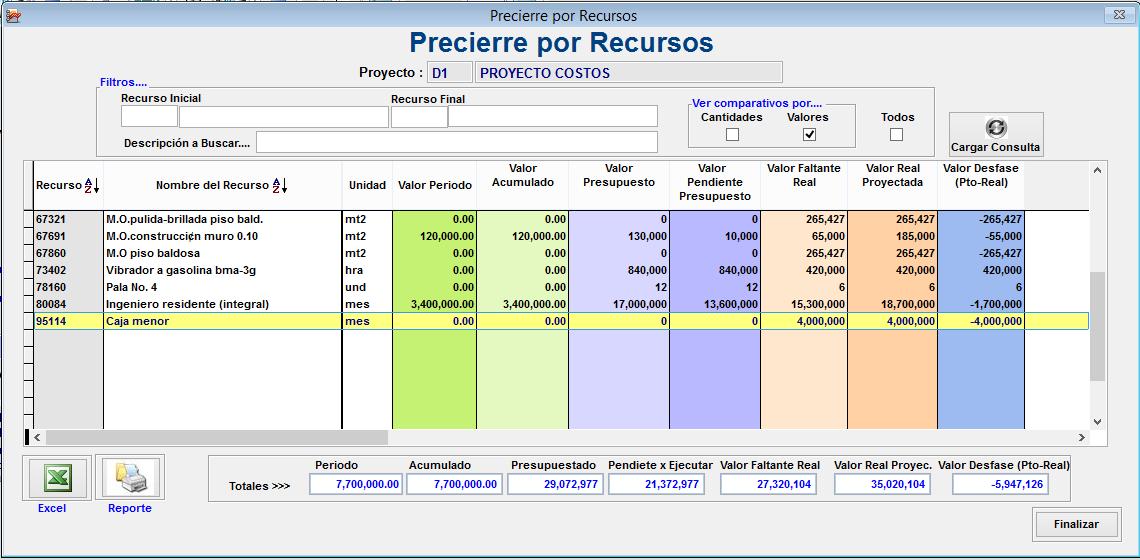 precierre_recursos_valores